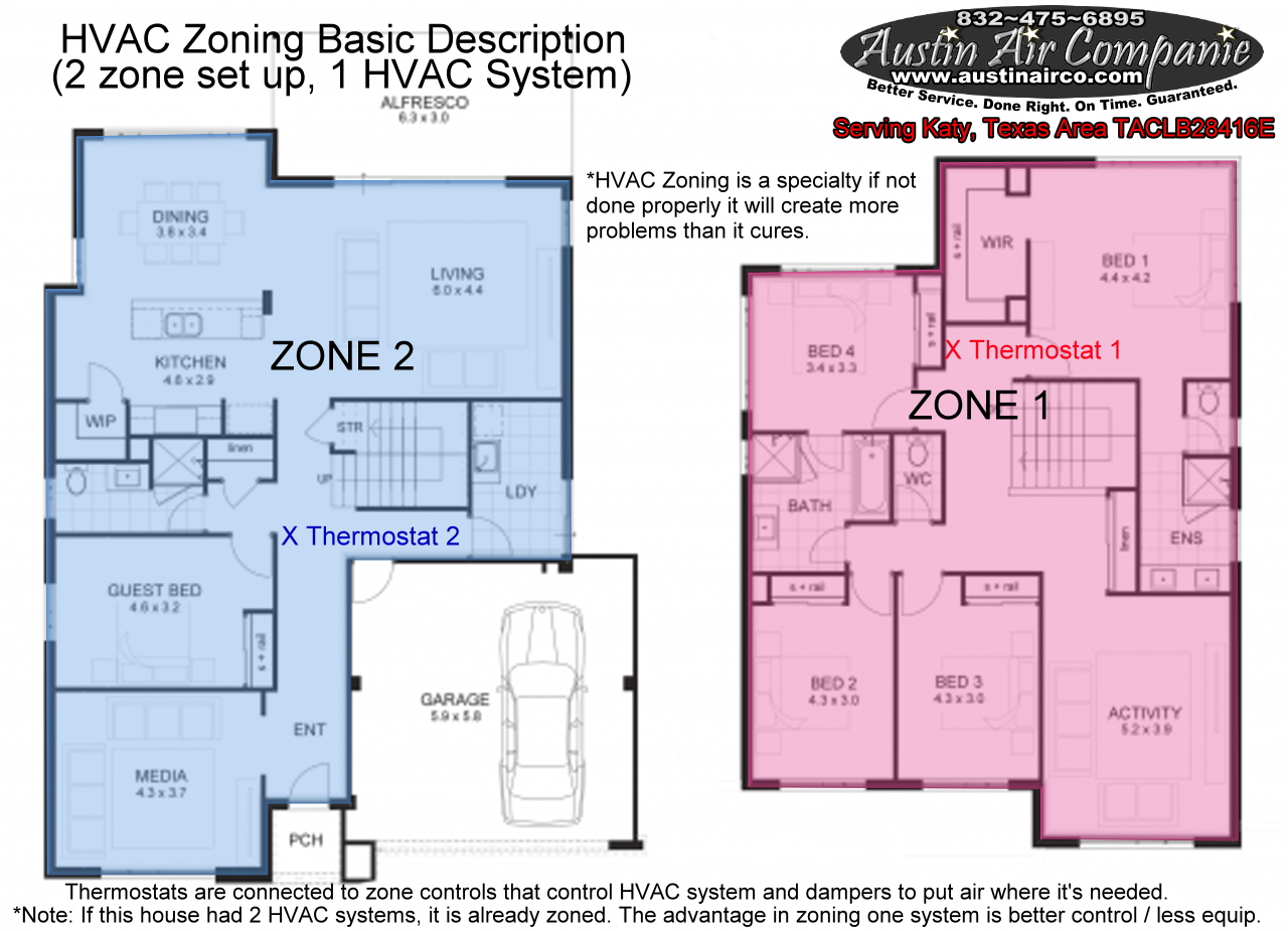 Katy Tx Hvac Zone Systems Ac Control Austin Air Drawing For 2 System Set Up