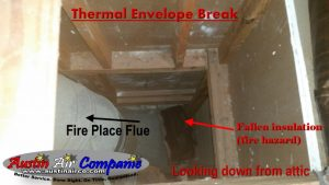 Thermal Envelope Break